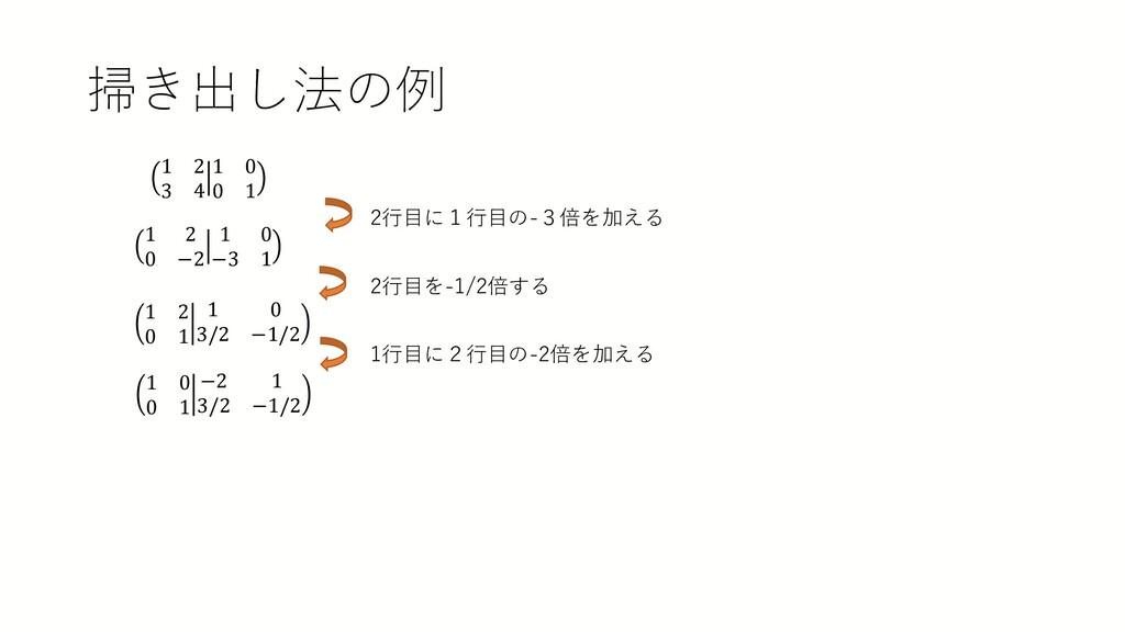 掃き出し法の例 1 2 3 4 1 0 0 1 1 2 0 −2 1 0 −3 1 2行目に1...
