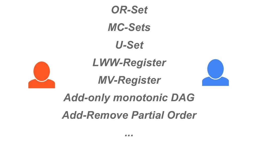 OR-Set MC-Sets U-Set LWW-Register MV-Register A...