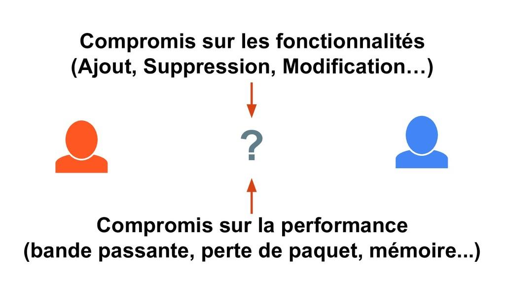 Compromis sur la performance (bande passante, p...