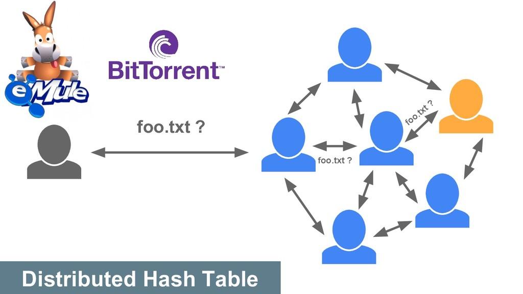 Distributed Hash Table foo.txt ? foo.txt ? foo....