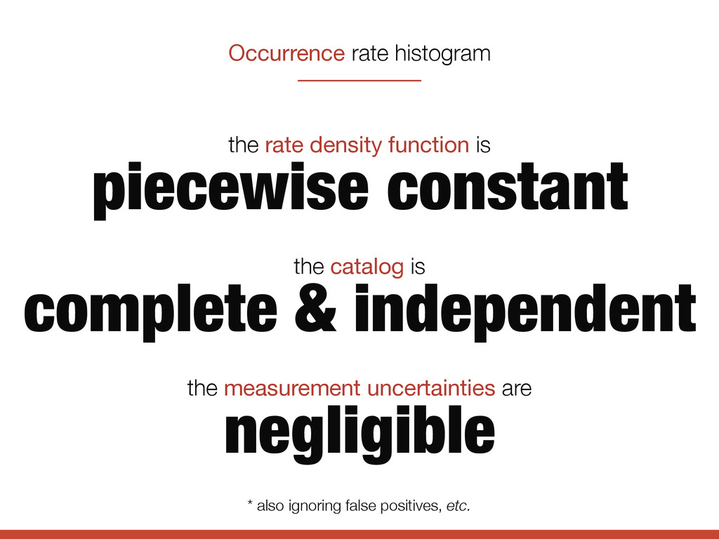Occurrence rate histogram the catalog is comple...