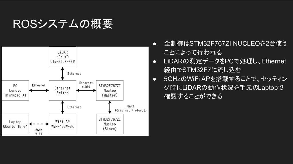 ROSシステムの概要 ● 全制御はSTM32F767ZI NUCLEOを2台使う ことによって...