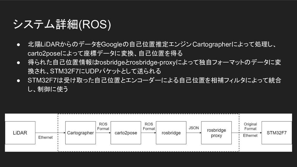 システム詳細(ROS) ● 北陽LiDARからのデータをGoogleの自己位置推定エンジン C...