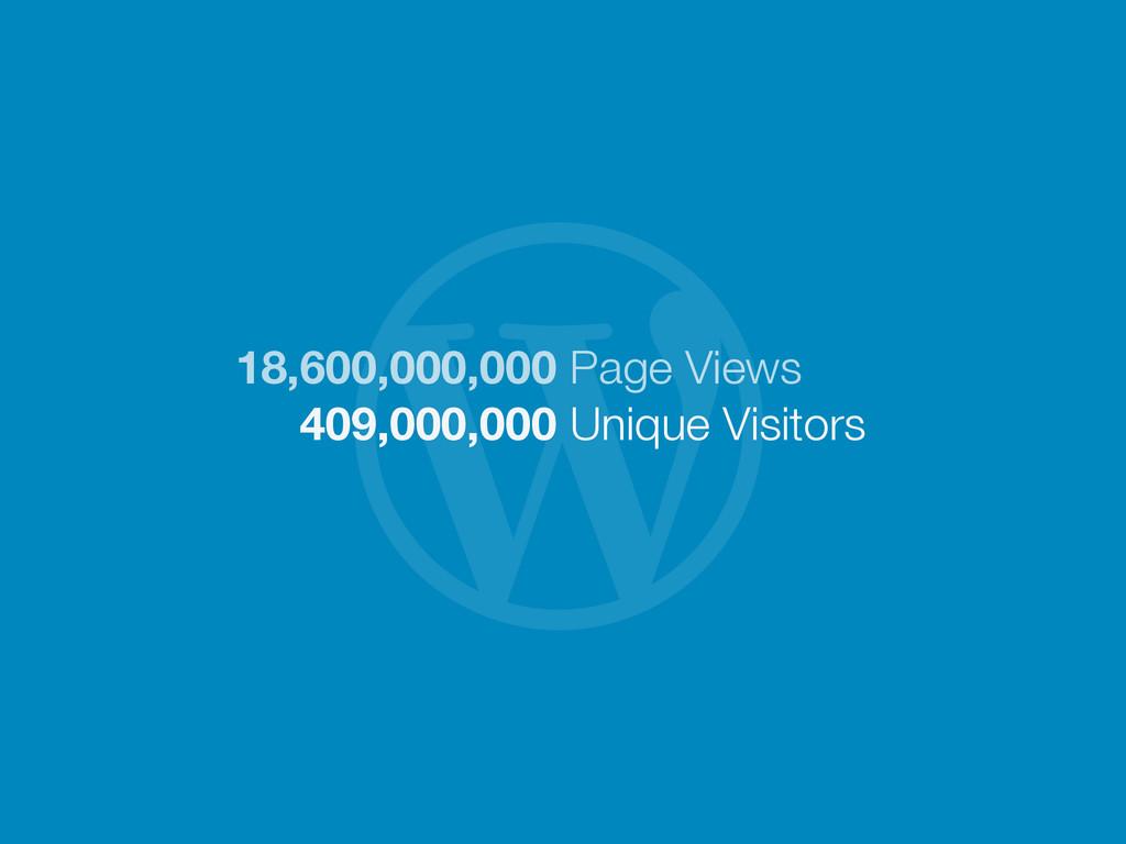  18,600,000,000 409,000,000 Page Views Uniqu...