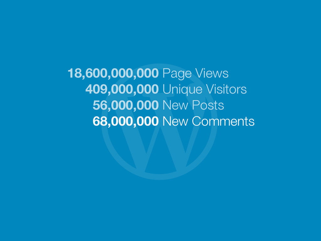  18,600,000,000 409,000,000 56,000,000 68,00...