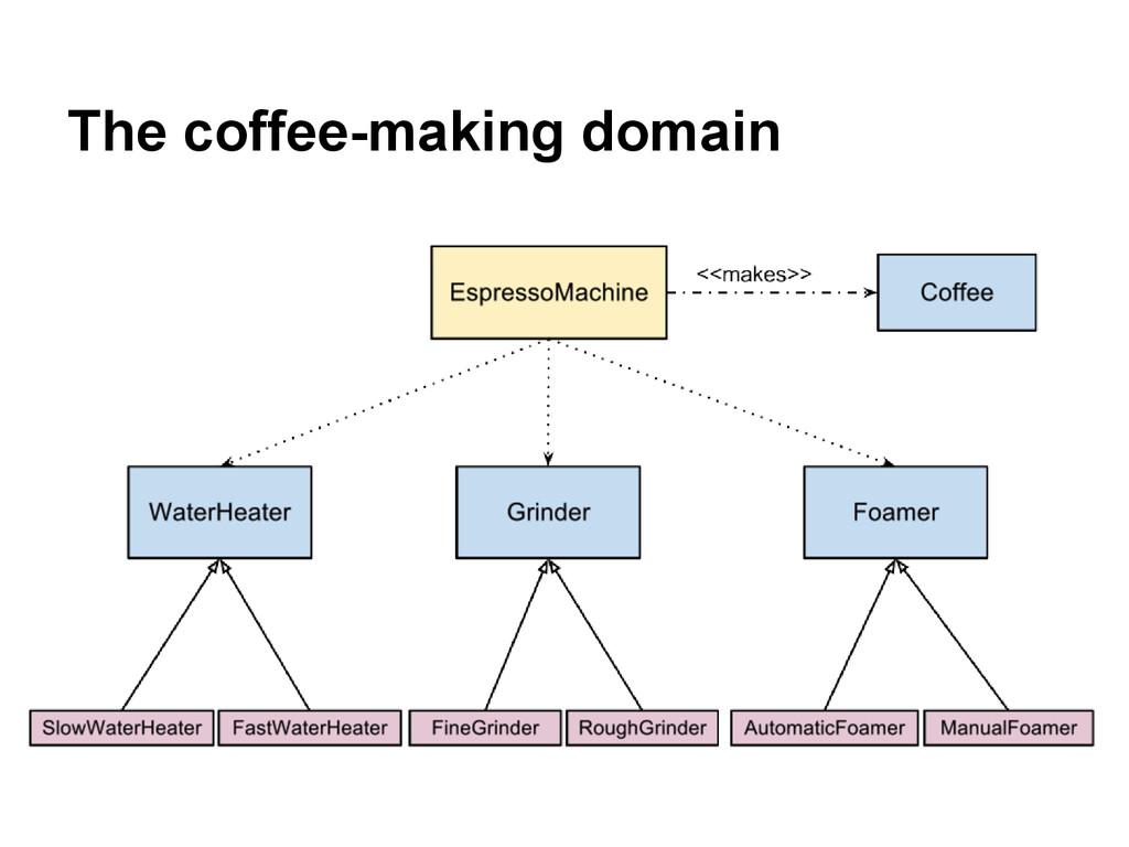 The coffee-making domain