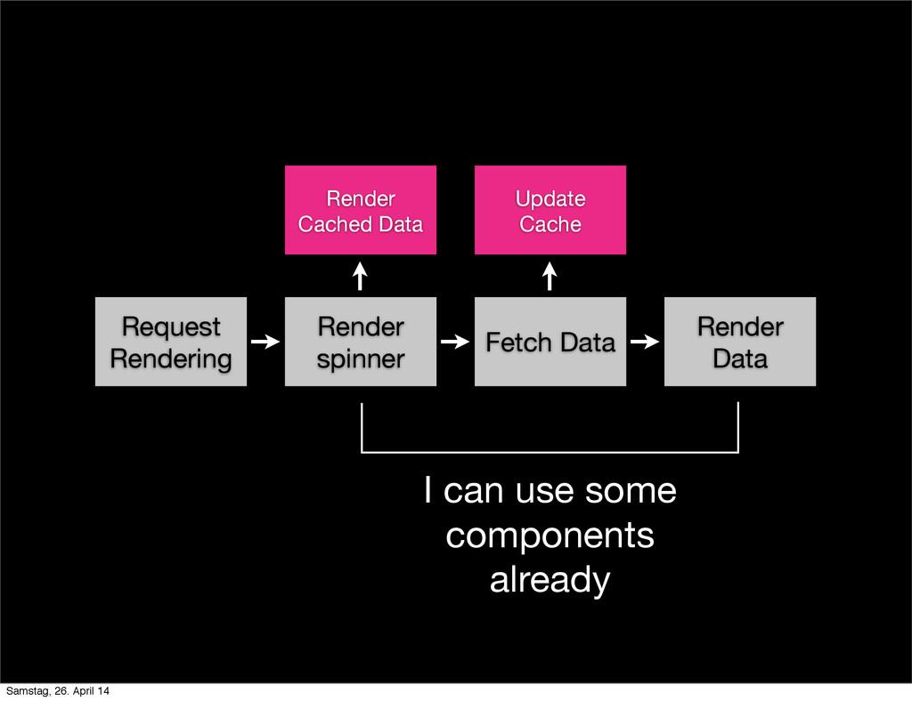 Request Rendering Render spinner Fetch Data Ren...