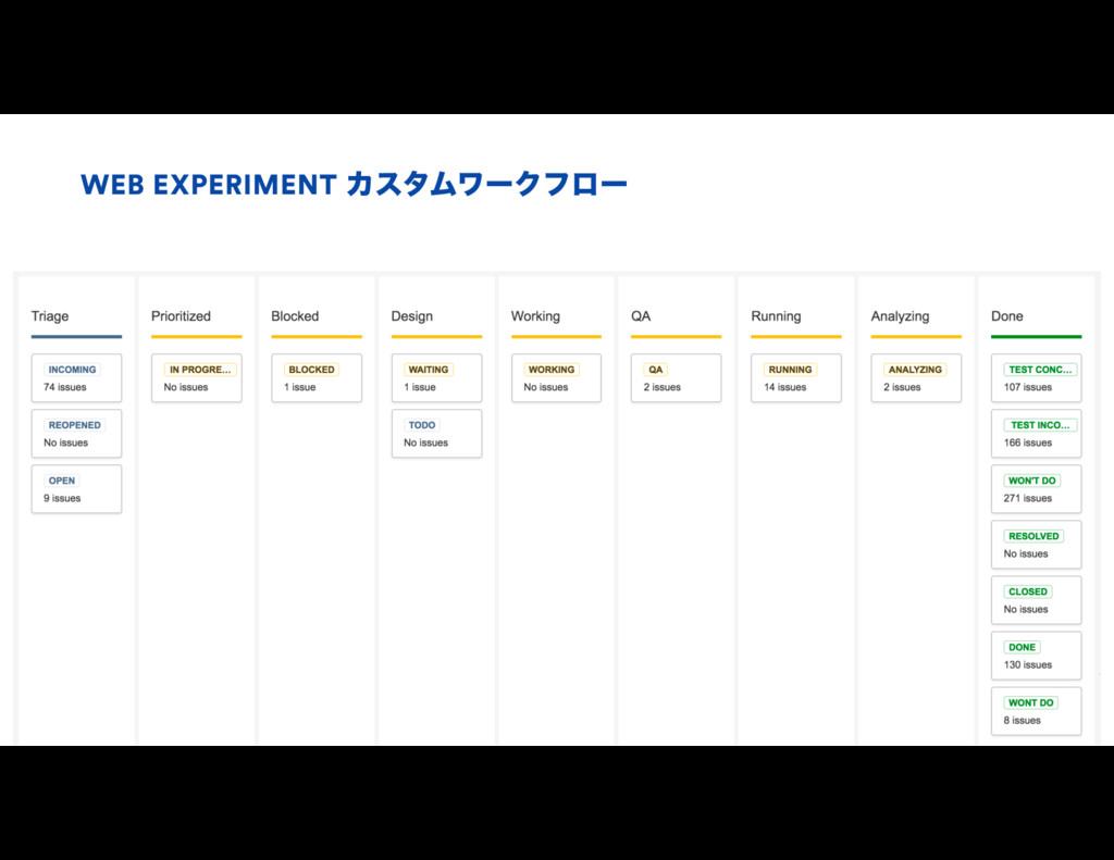 WEB EXPERIMENT ΧελϜϫʔΫϑϩʔ