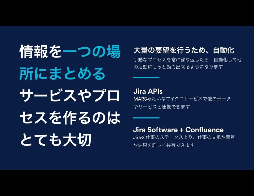 Jira APIs MARSΈ͍ͨͳϚΠΫϩαʔϏεͰଞͷσʔλ αʔϏεͱ࿈ܞͰ͖·͢ J...