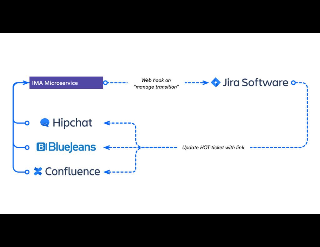 OPSJ / JIRA IMA Microservice Blue Jean Hipchat ...