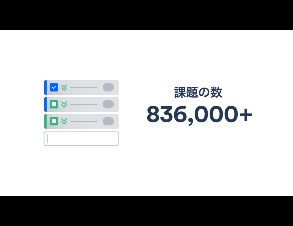 836,000+ ՝ͷ