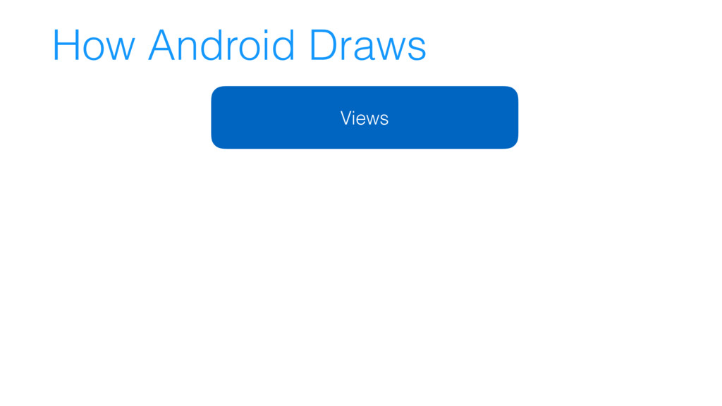 How Android Draws Views