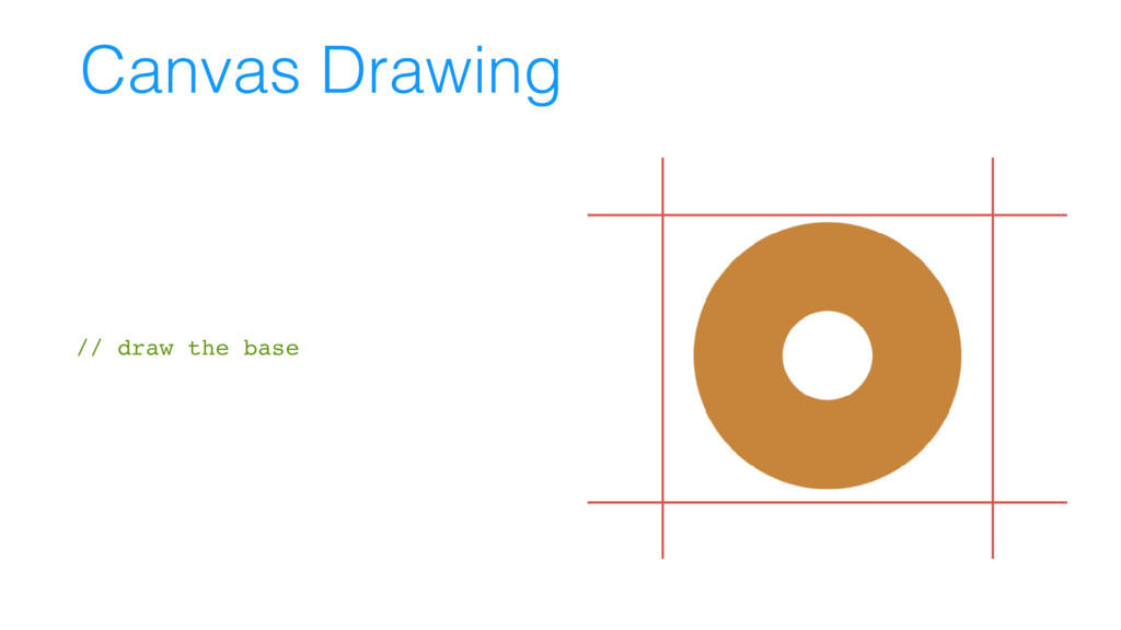 // draw the base Canvas Drawing