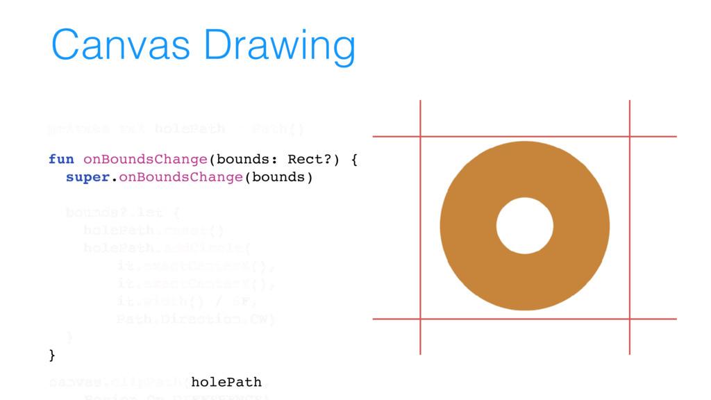 fun onBoundsChange(bounds: Rect?) { super.onBou...
