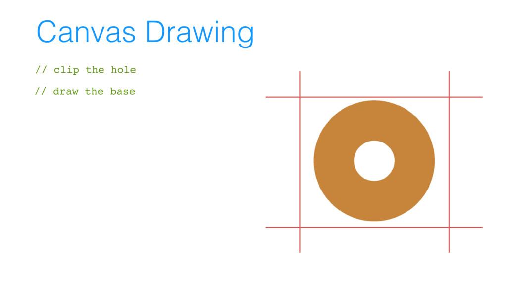 // clip the hole // Clip the hole // draw the b...