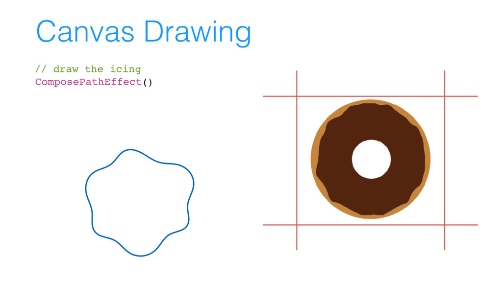 // draw the icing // draw the icing // clip the...
