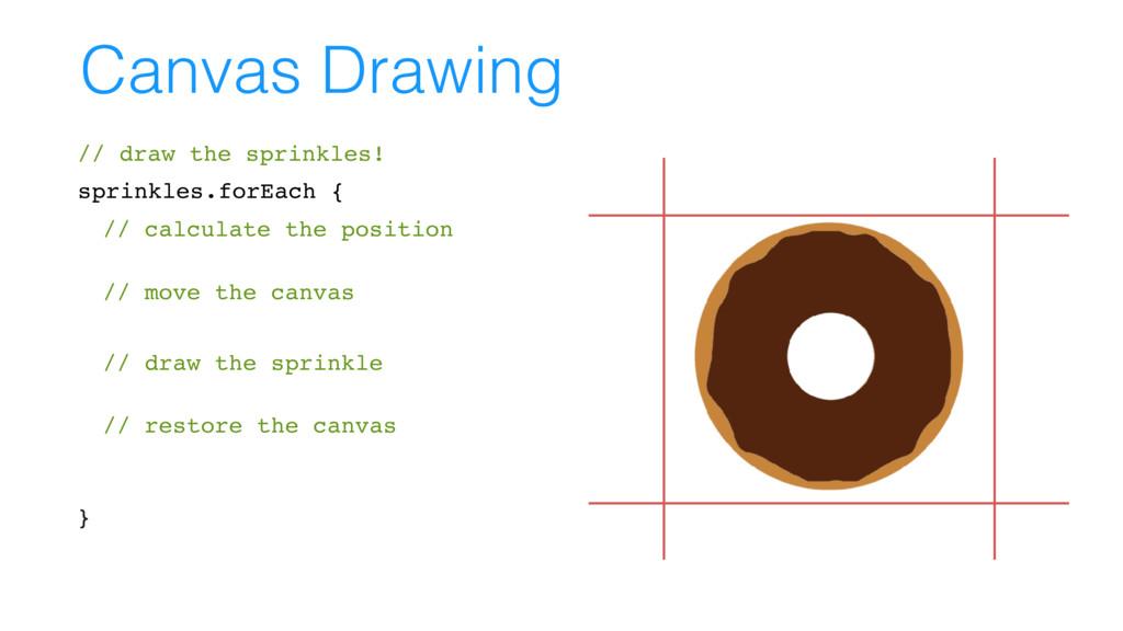 // draw the sprinkles! // draw the sprinkles! C...