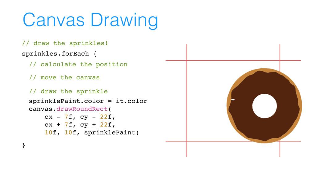 sprinklePaint.color = it.color canvas.drawRound...