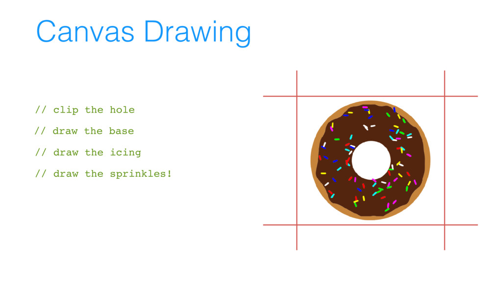 // draw the sprinkles! Canvas Drawing // draw t...