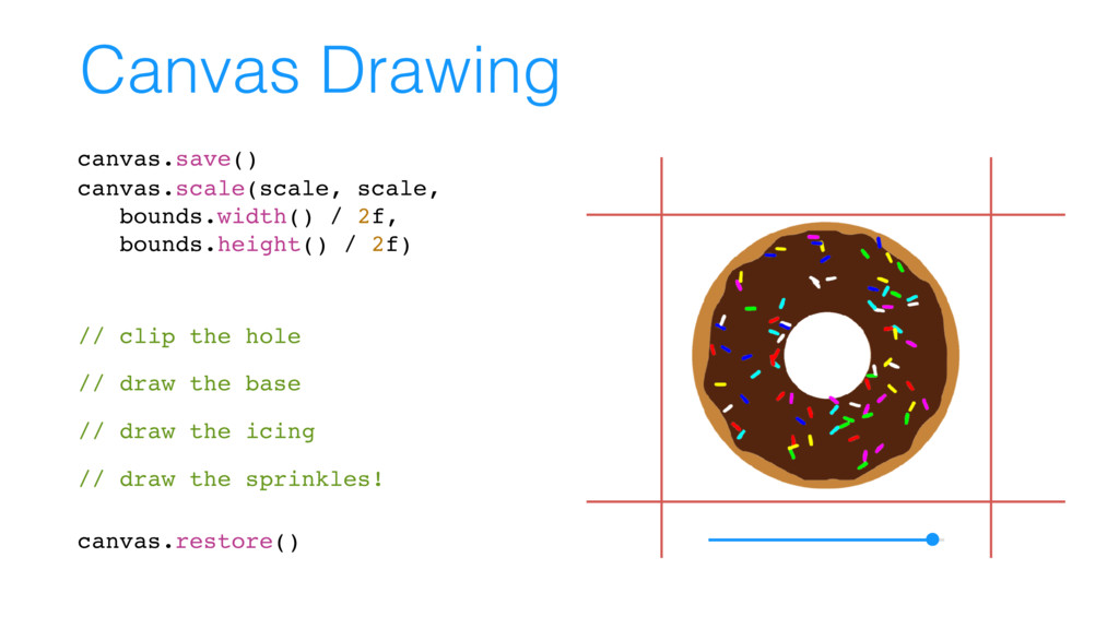canvas.scale(scale, scale, bounds.width() / 2f,...