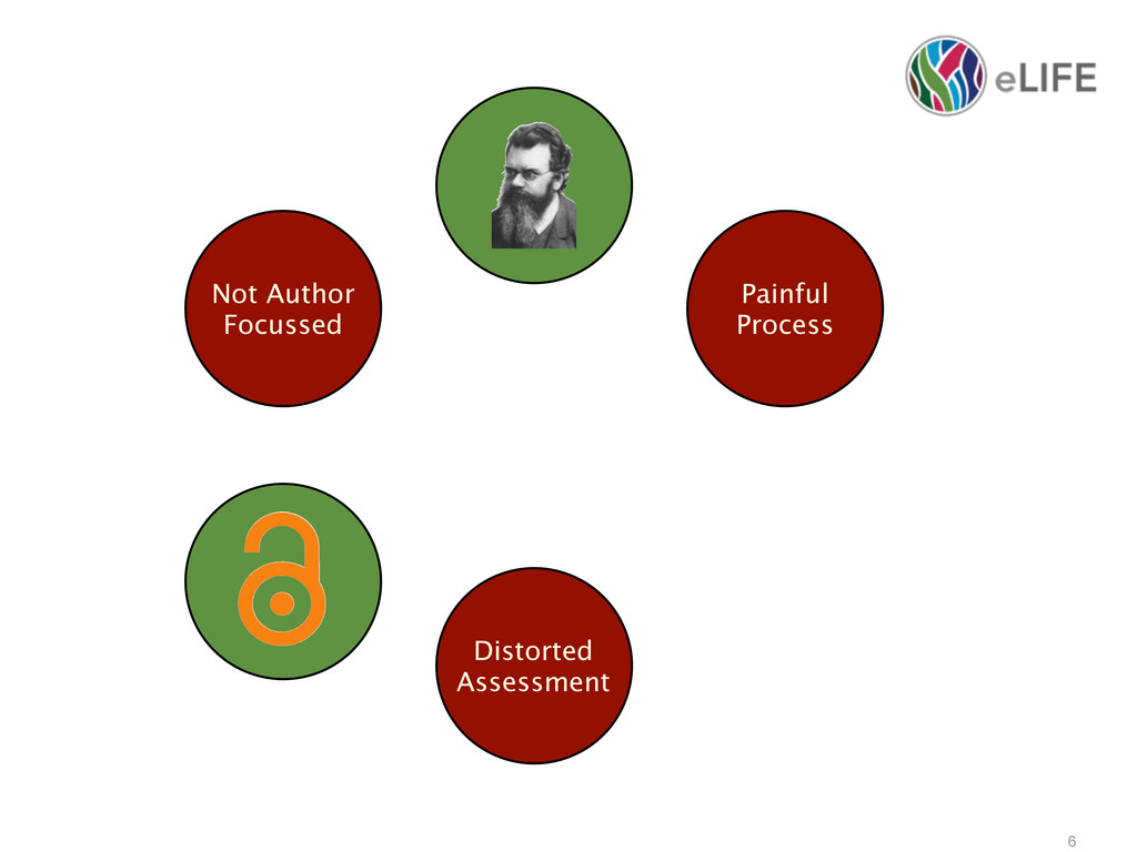 6 Not Author Focussed Painful Process Distorted...