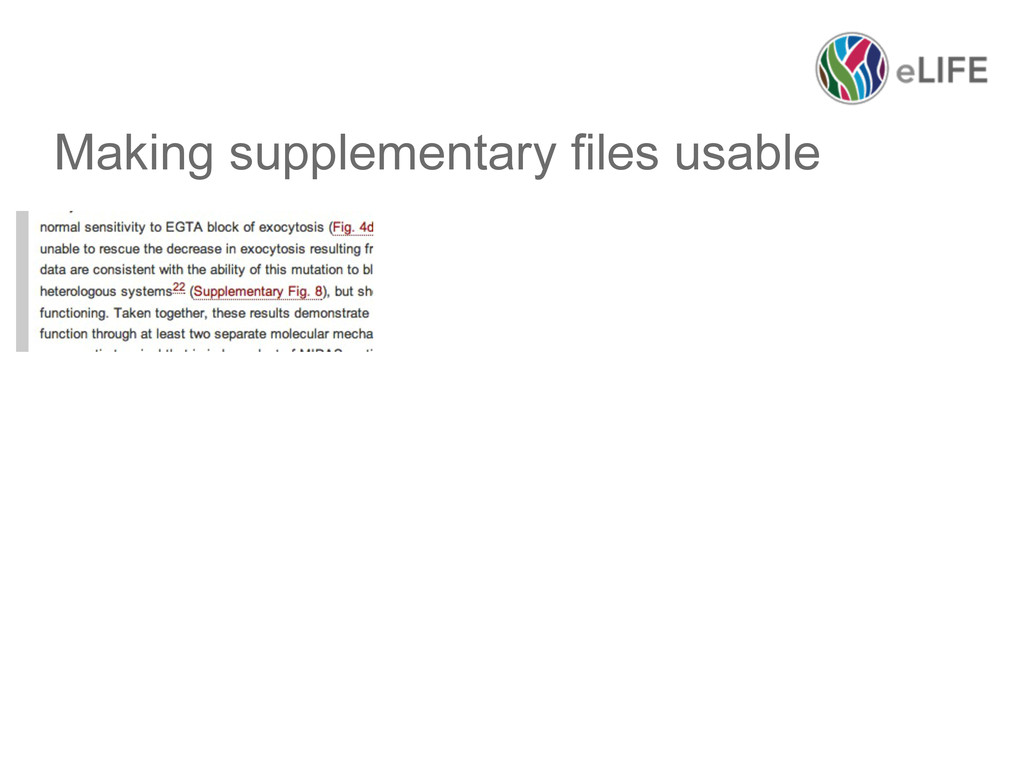 Making supplementary files usable