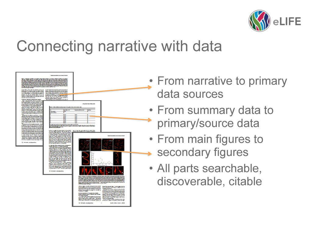 • From narrative to primary data sources • From...