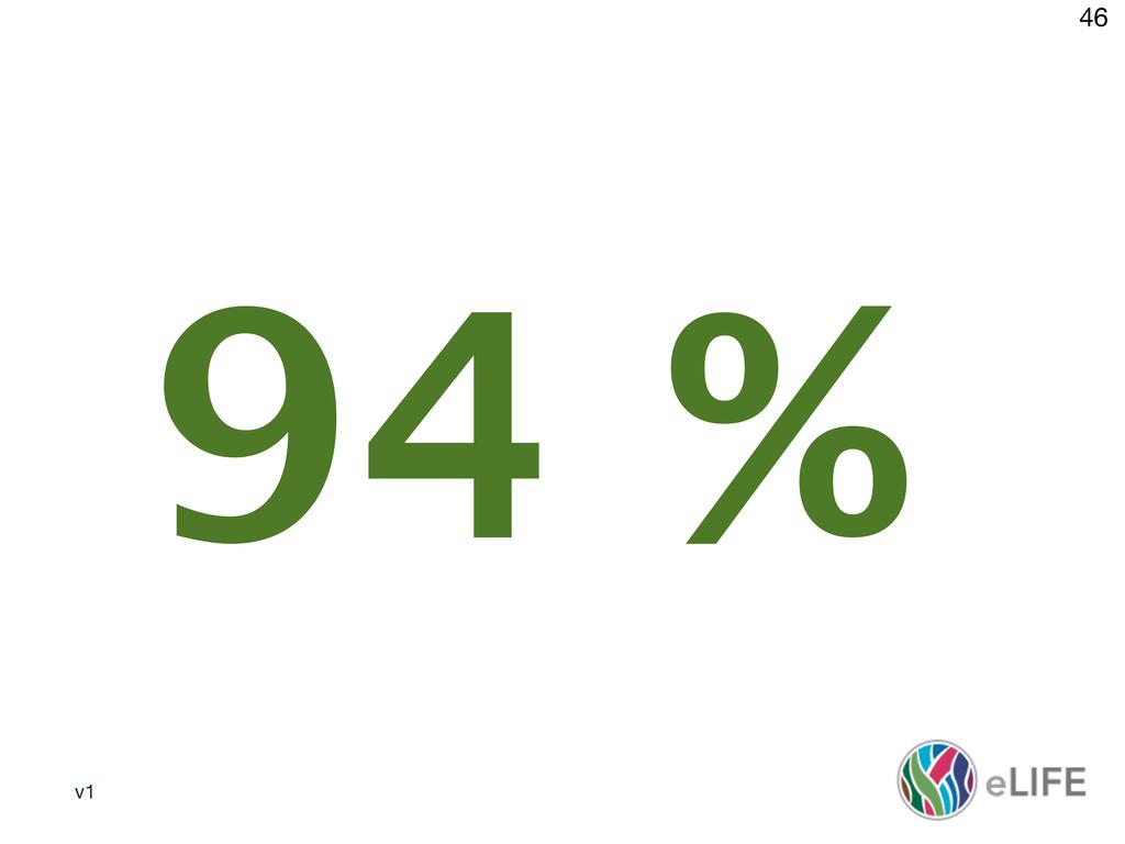 v1 46 94 %