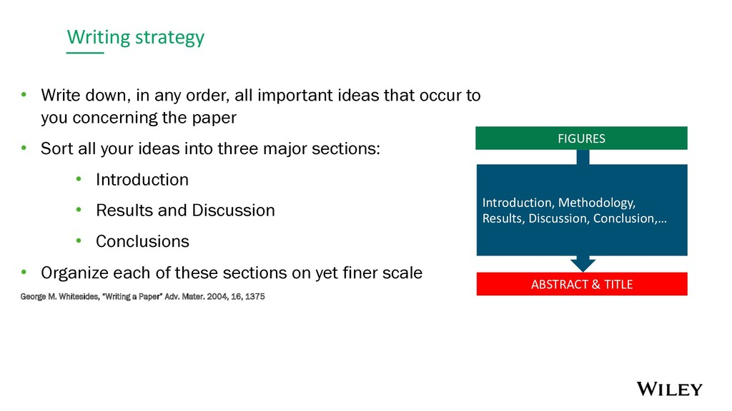 Writing strategy • Write down, in any order, al...