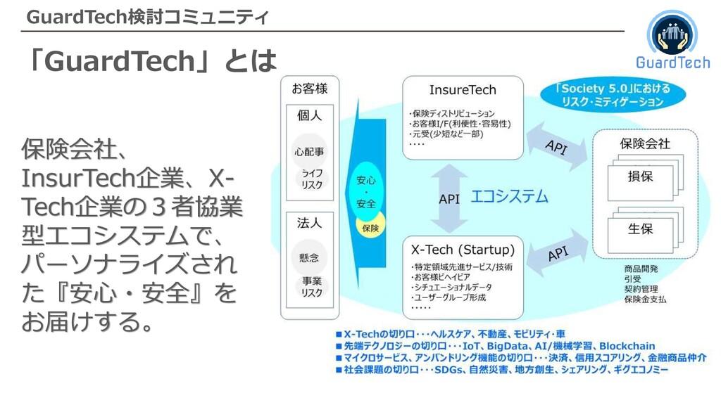 GuardTech検討コミュニティ 「GuardTech」とは 保険会社、 InsurTech...