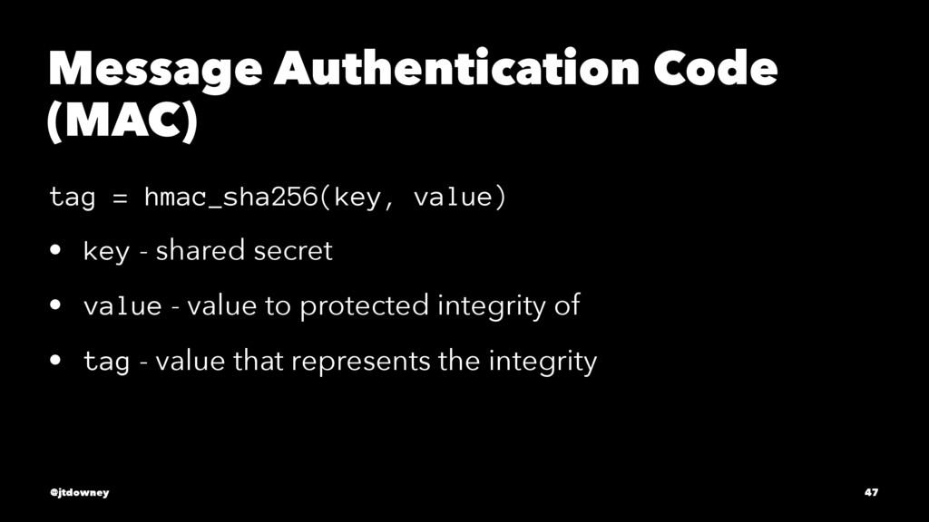 Message Authentication Code (MAC) tag = hmac_sh...