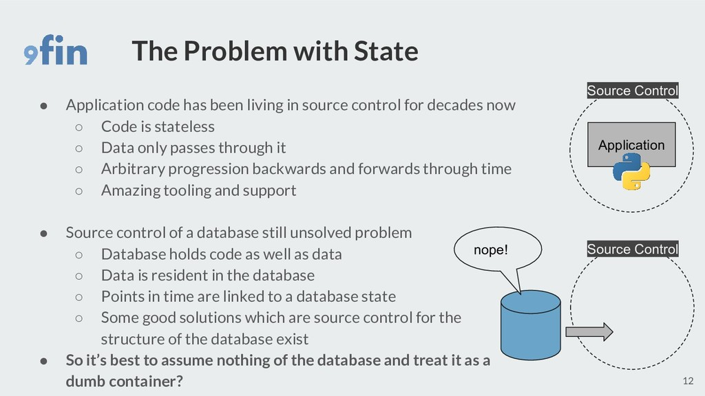 The Problem with State ● Application code has b...