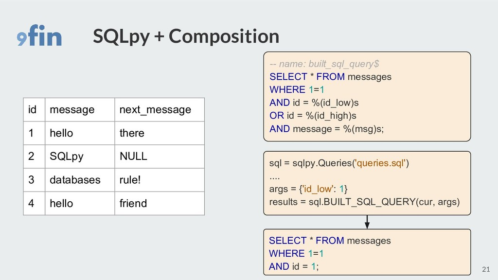 SQLpy + Composition 21 -- name: built_sql_query...