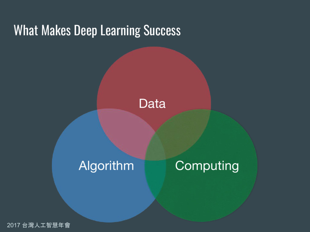 2017 台灣人工智慧年會 What Makes Deep Learning Success ...