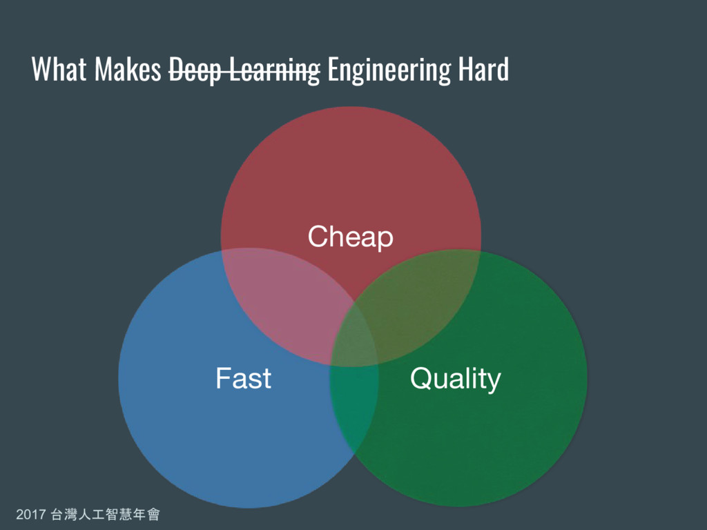 2017 台灣人工智慧年會 What Makes Deep Learning Engineer...