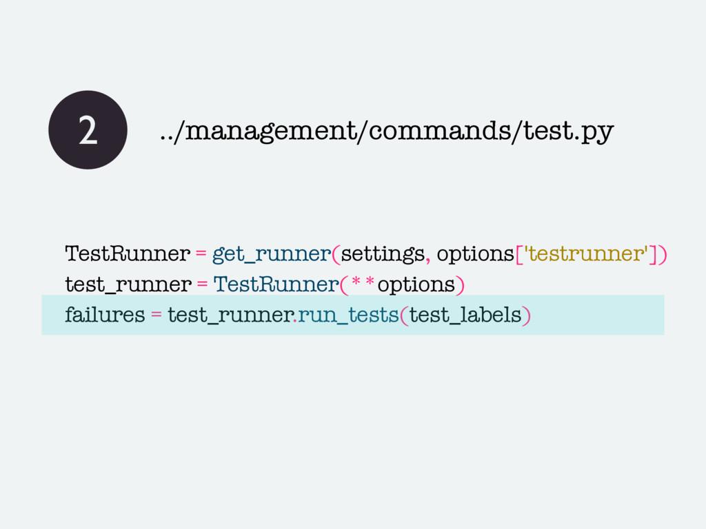 TestRunner = get_runner(settings, options['test...