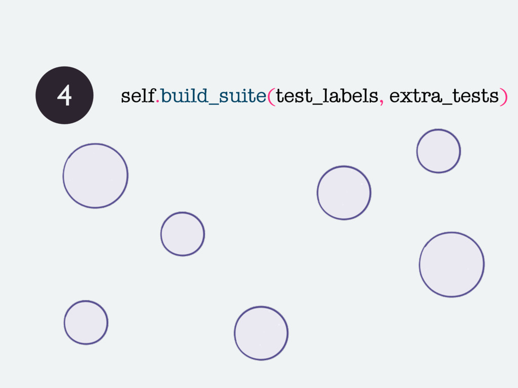 4 self.build_suite(test_labels, extra_tests)