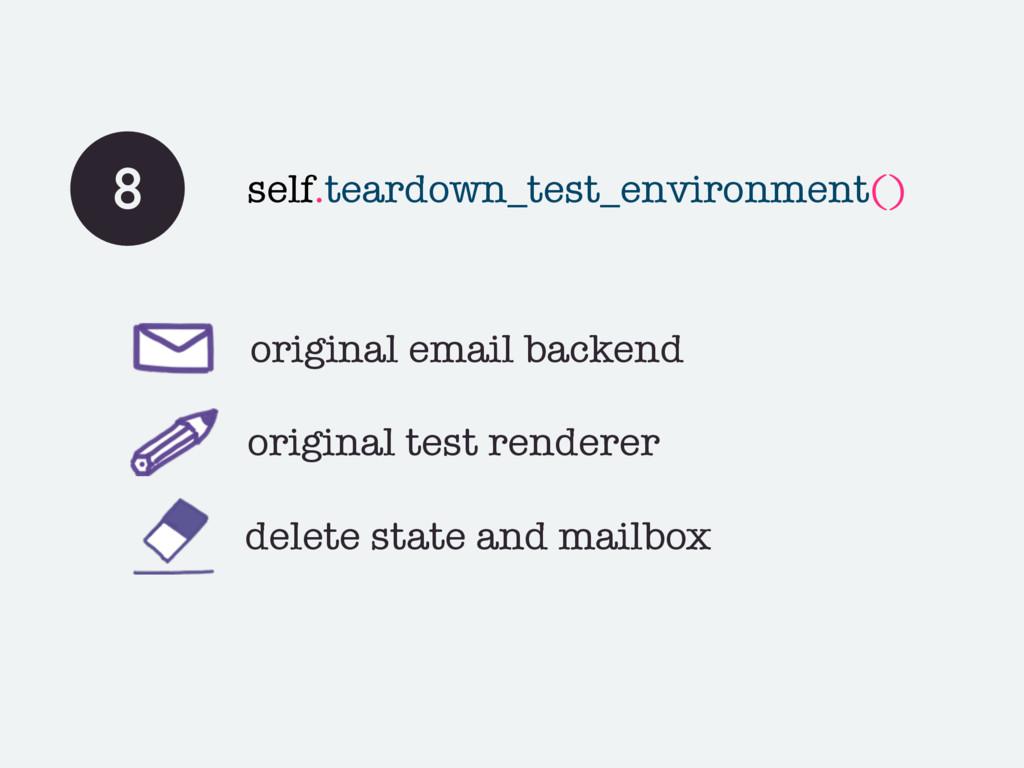 original email backend 8 original test renderer...