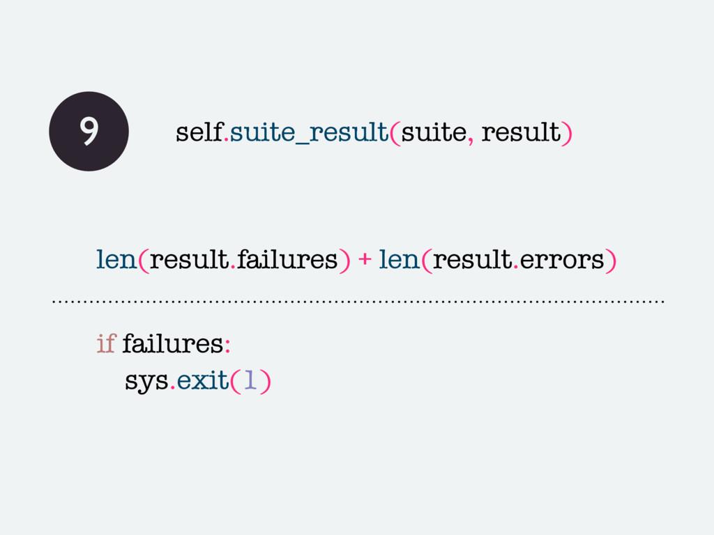 9 self.suite_result(suite, result) len(result.f...