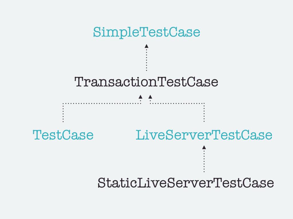 SimpleTestCase TransactionTestCase TestCase Liv...