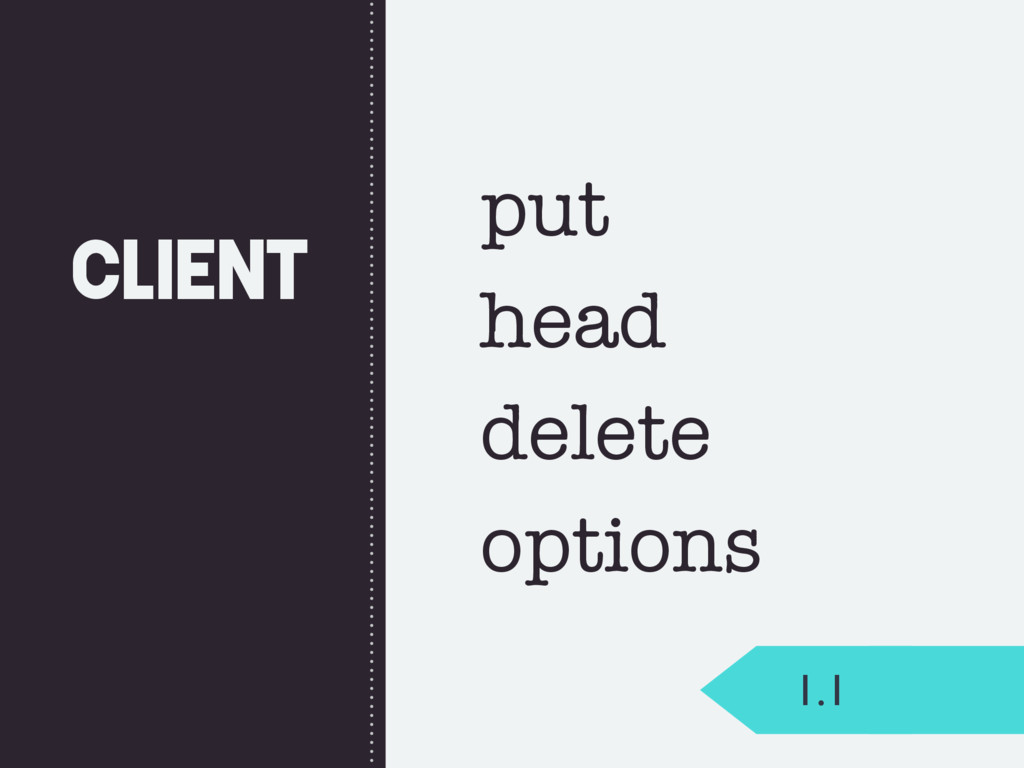Client 1.1 put head delete options