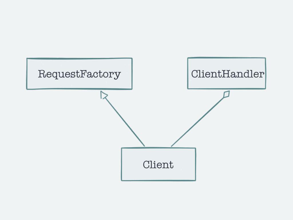 Client RequestFactory ClientHandler