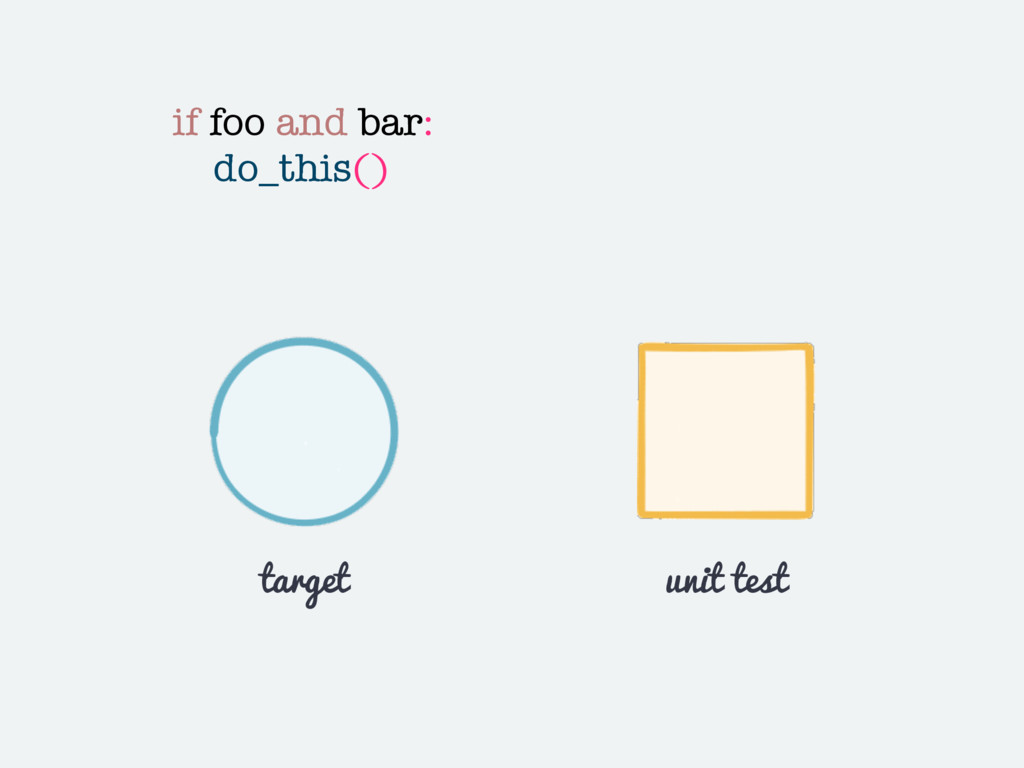if foo and bar: do_this() target unit test