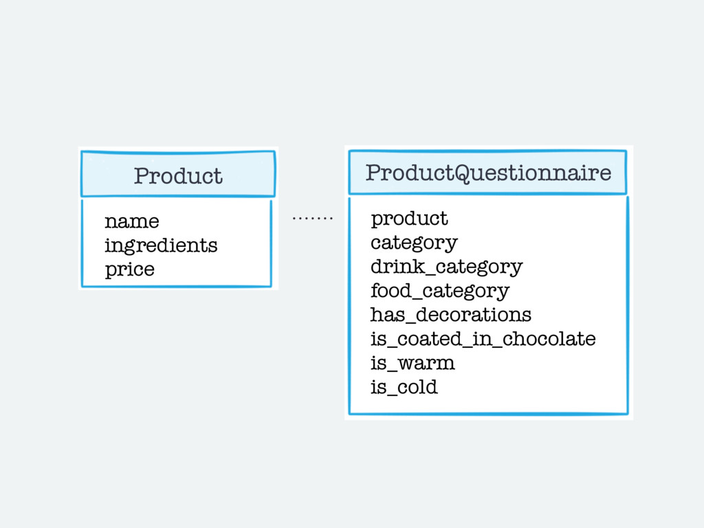 Product ProductQuestionnaire name ingredients p...