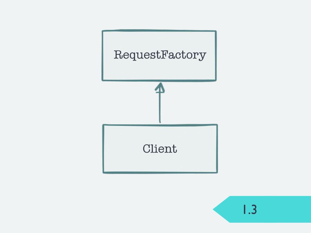 1.3 RequestFactory Client