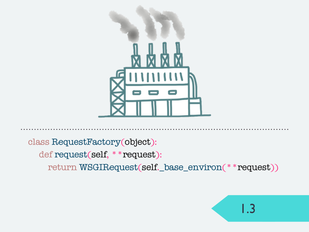 1.3 class RequestFactory(object): def request(s...