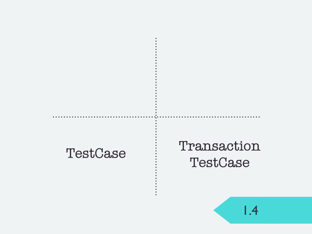 1.4 Transaction TestCase TestCase