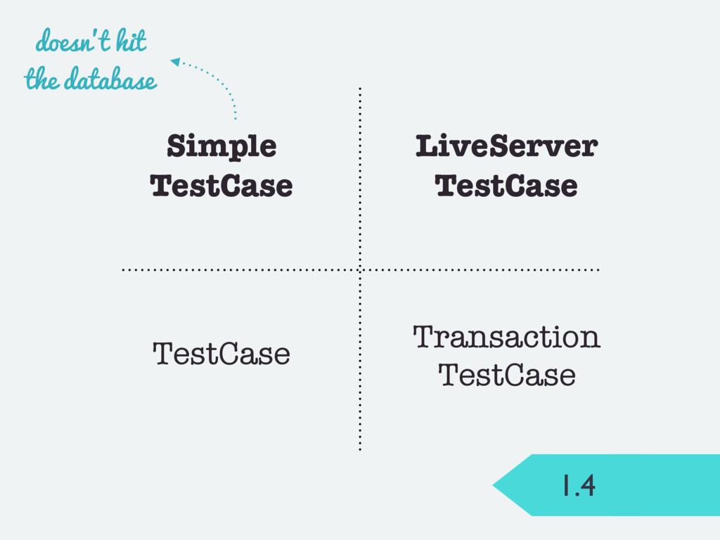 1.4 Transaction TestCase TestCase Simple TestCa...