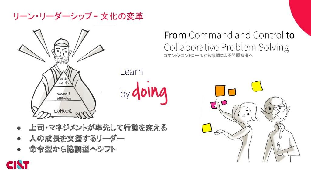 リーン・リーダーシップ - 文化の変革 From Command and Control to...