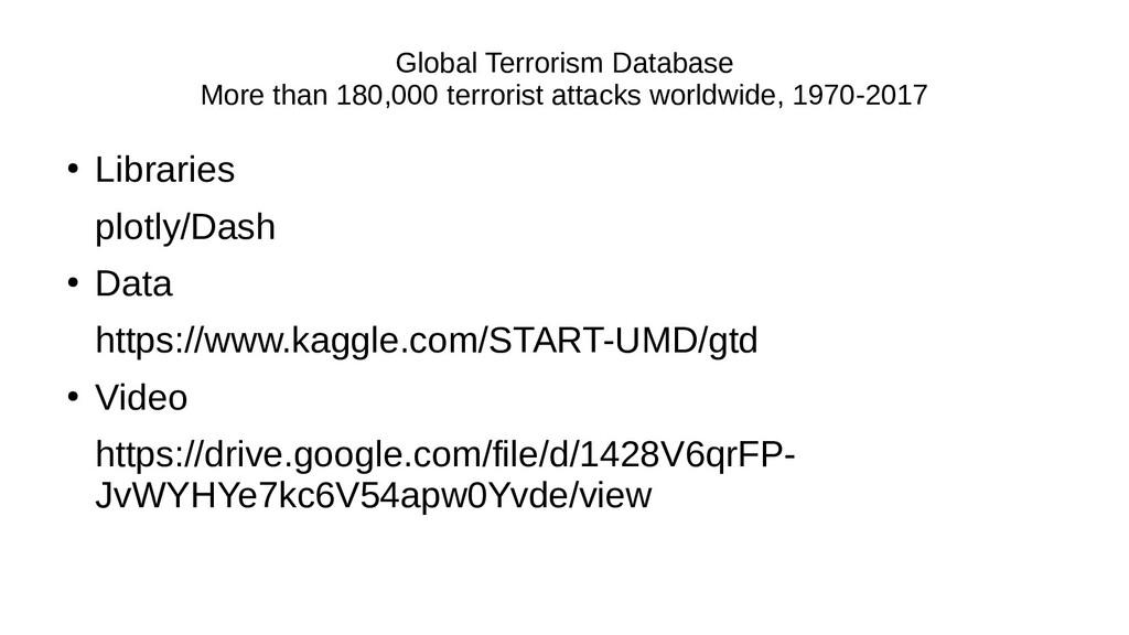 Global Terrorism Database More than 180,000 ter...